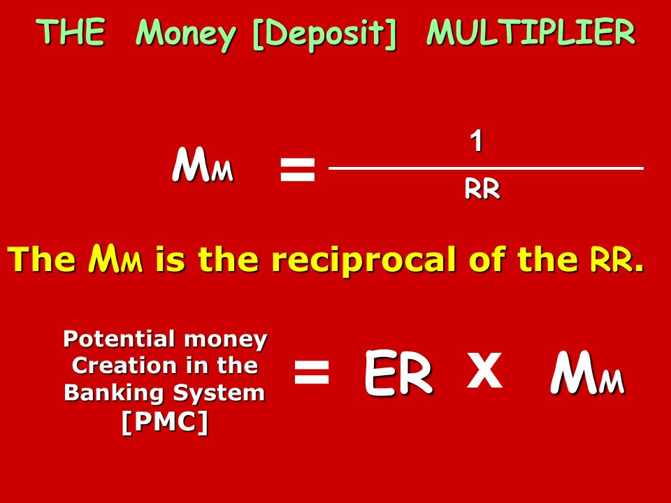 THE Money [Deposit] MULTIPLIER